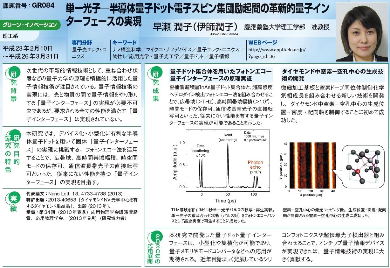 Hayase2014-2